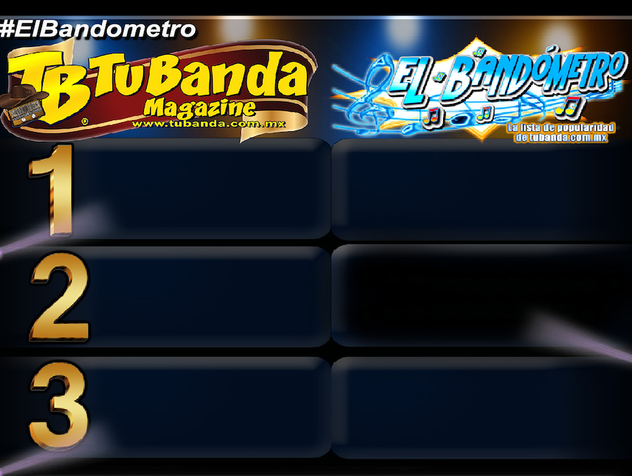 El Bandómetro - La lista de popularidad de Tubanda Magazine
